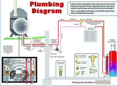 Heat_Exchanger Radiant Heat Wiring Diagram on
